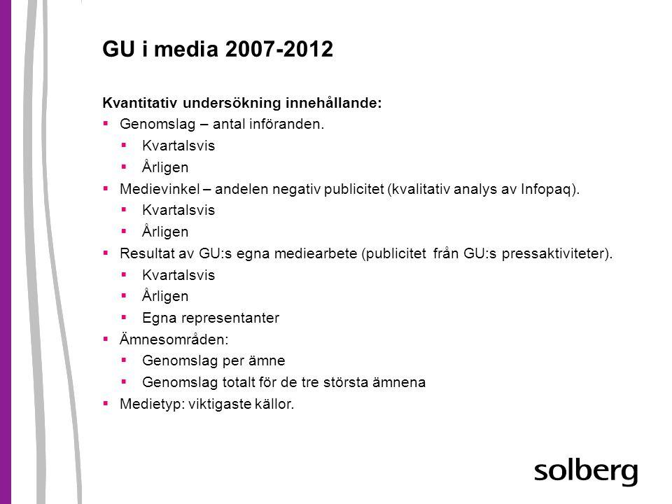 GU i media 2007-2012 Kvantitativ undersökning innehållande: