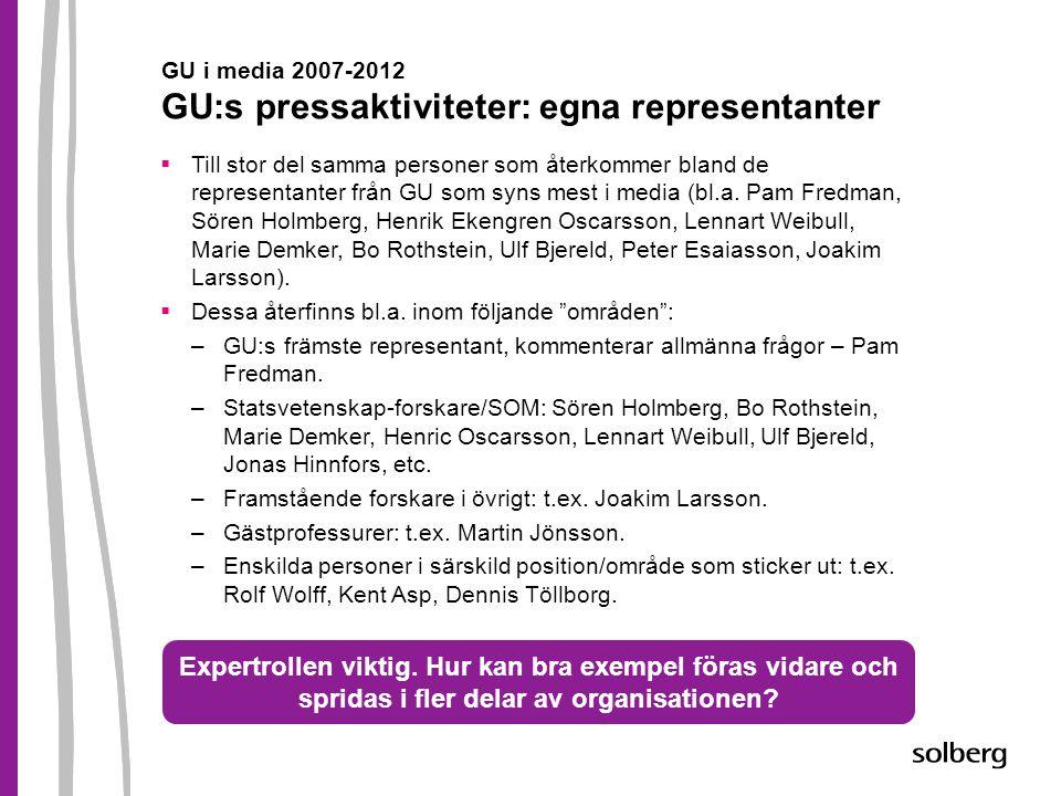 GU i media 2007-2012 GU:s pressaktiviteter: egna representanter