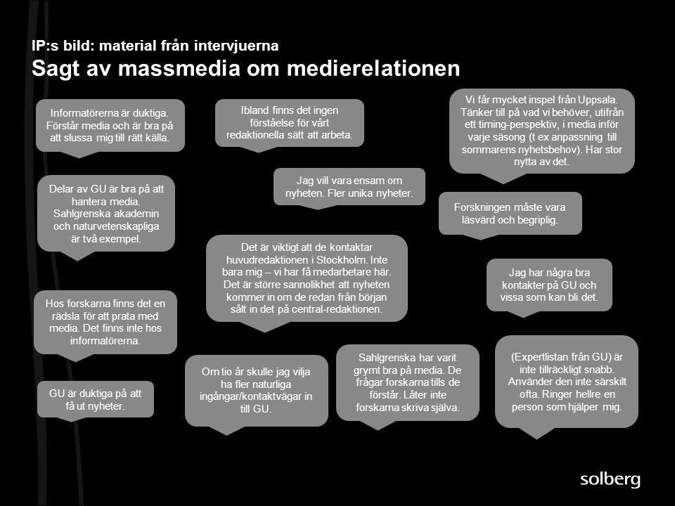 IP:s bild: material från intervjuerna Sagt av massmedia om medierelationen