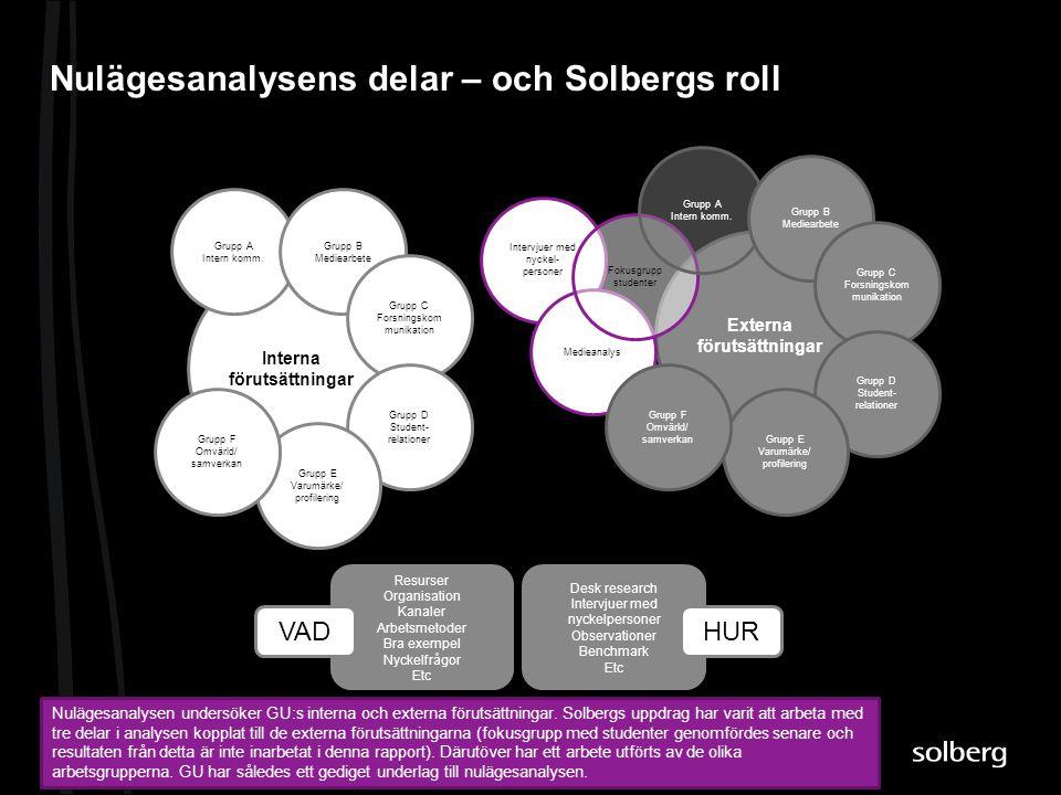Nulägesanalysens delar – och Solbergs roll