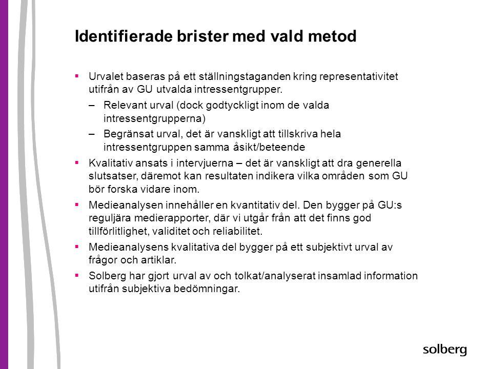 Identifierade brister med vald metod