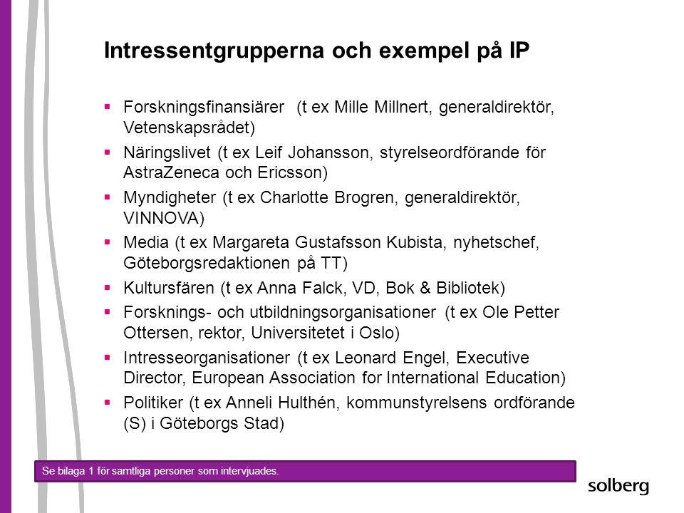 Intressentgrupperna och exempel på IP
