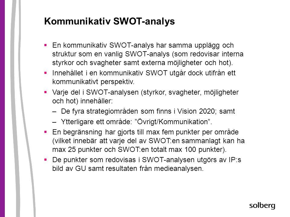 Kommunikativ SWOT-analys