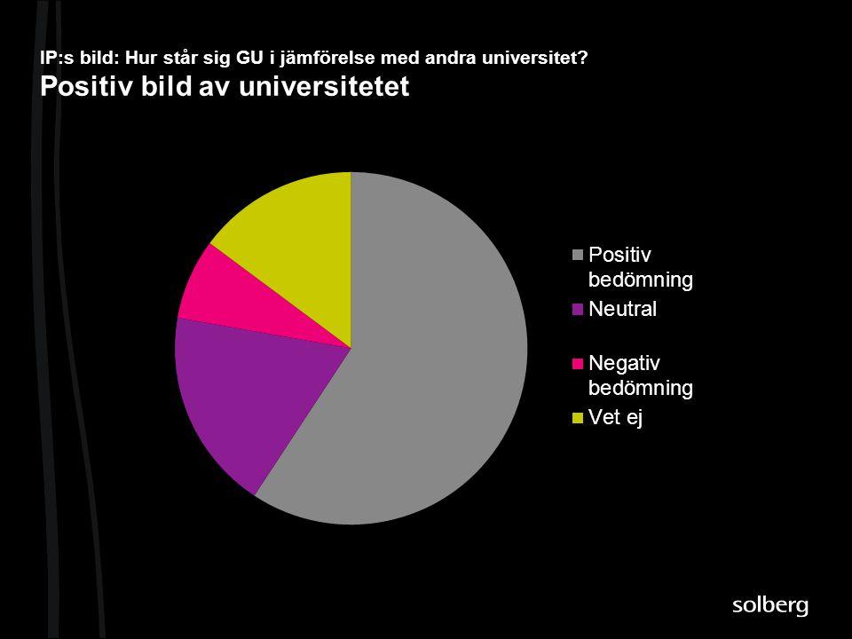 IP:s bild: Hur står sig GU i jämförelse med andra universitet