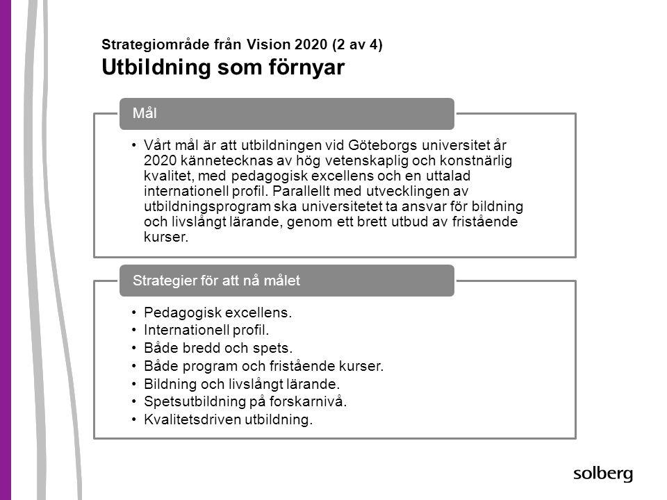 Strategiområde från Vision 2020 (2 av 4) Utbildning som förnyar