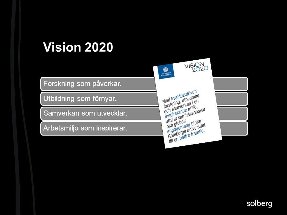 Vision 2020 Forskning som påverkar. Utbildning som förnyar.