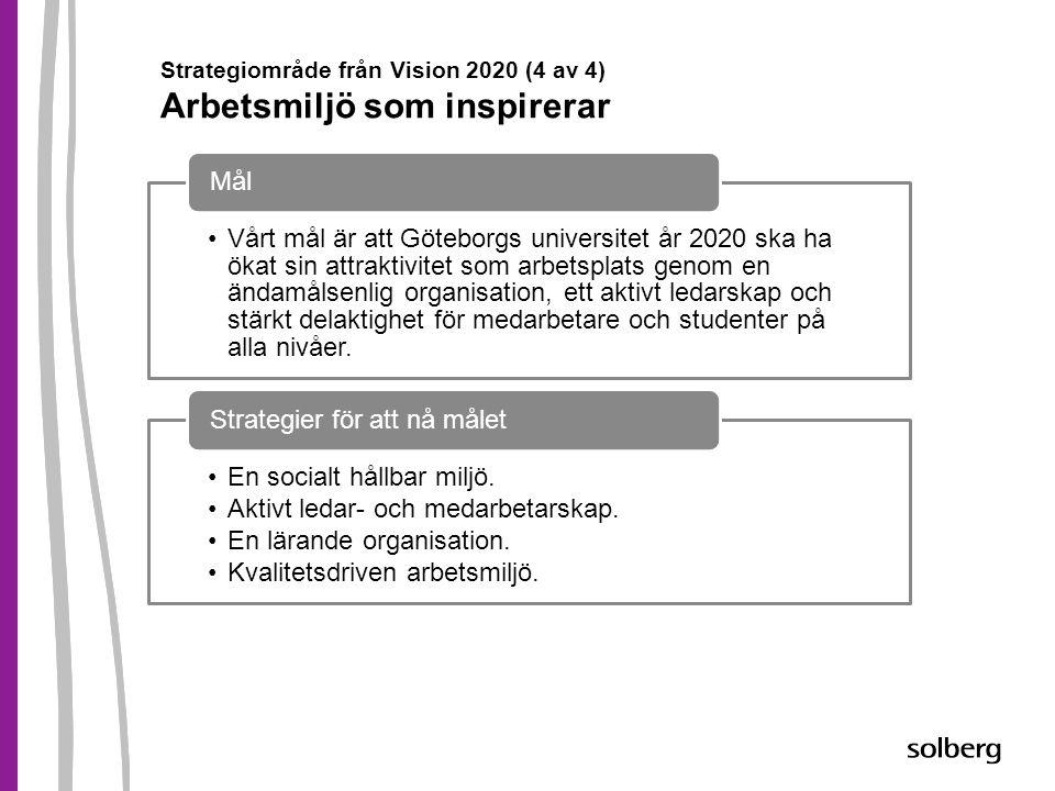 Strategiområde från Vision 2020 (4 av 4) Arbetsmiljö som inspirerar