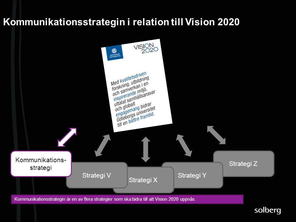 Kommunikationsstrategin i relation till Vision 2020