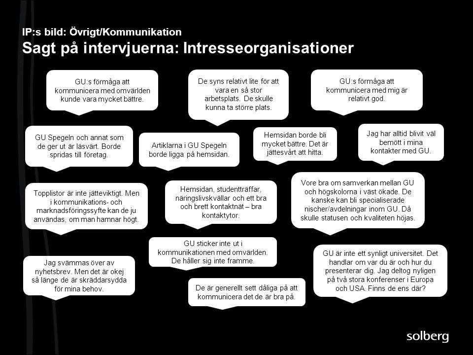 IP:s bild: Övrigt/Kommunikation Sagt på intervjuerna: Intresseorganisationer