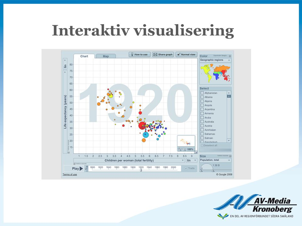 Interaktiv visualisering