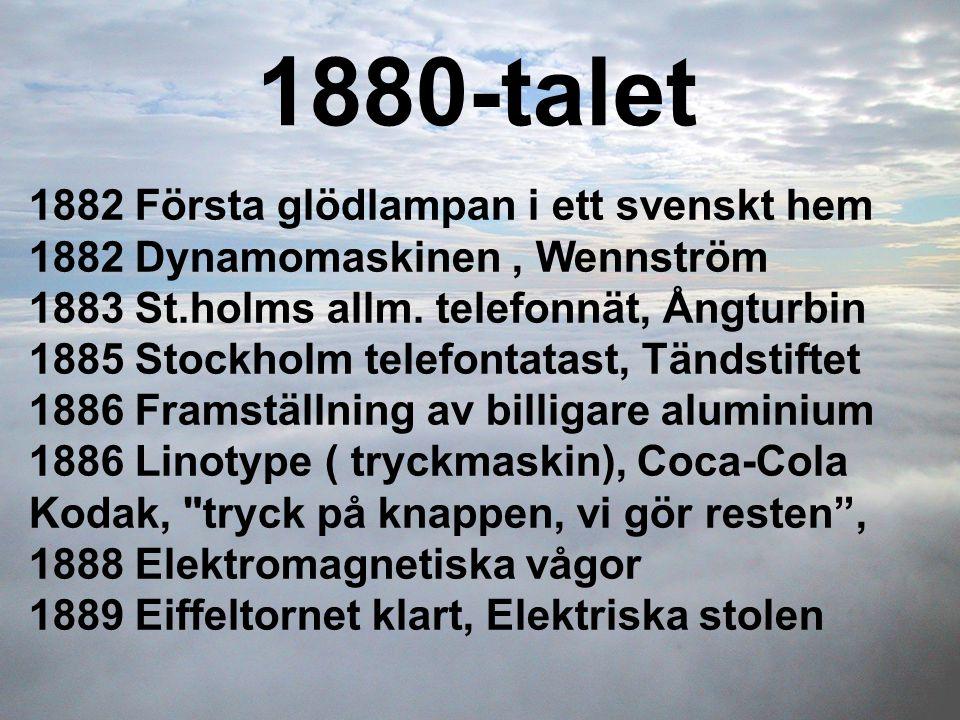 1880-talet 1882 Första glödlampan i ett svenskt hem