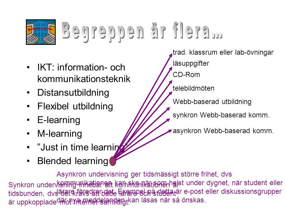 Begreppen är flera… IKT: information- och kommunikationsteknik