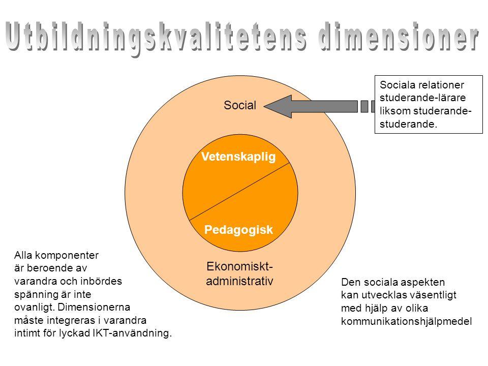 Utbildningskvalitetens dimensioner