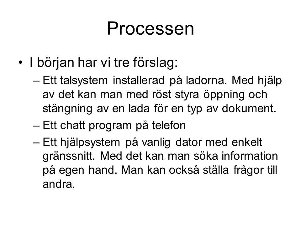 Processen I början har vi tre förslag: