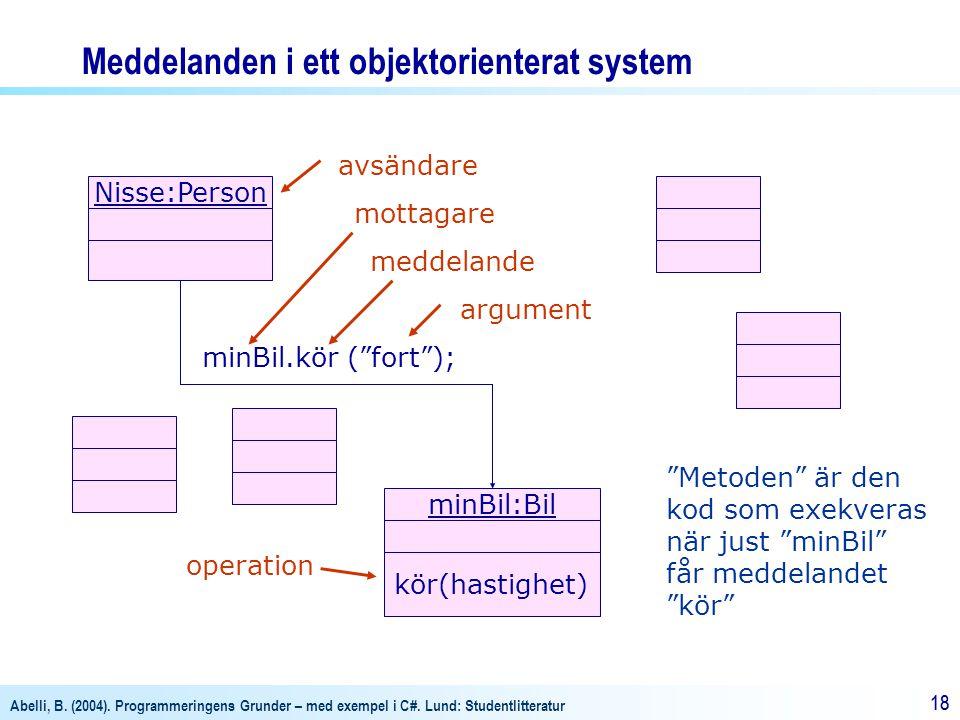 Meddelanden i ett objektorienterat system