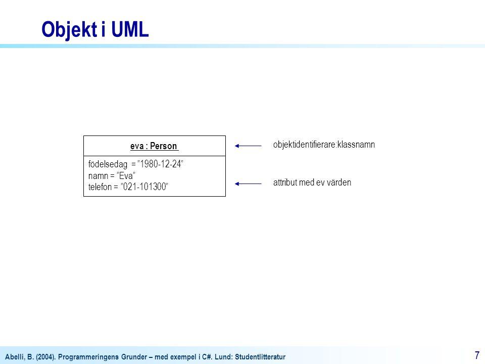 Objekt i UML eva : Person objektidentifierare:klassnamn