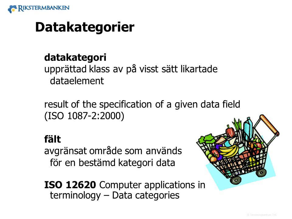 13.2 Datakategorier datakategori