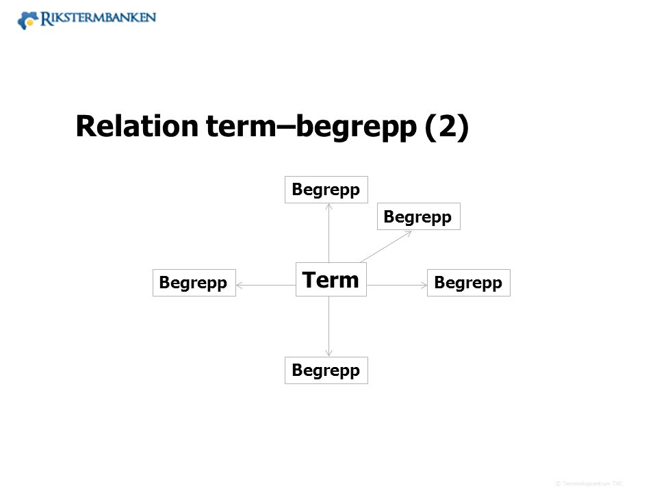 Relation term–begrepp (2)