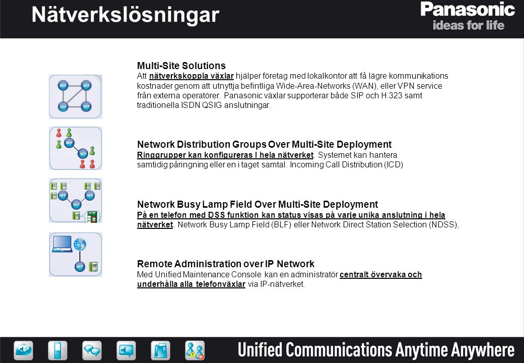Nätverkslösningar Multi-Site Solutions