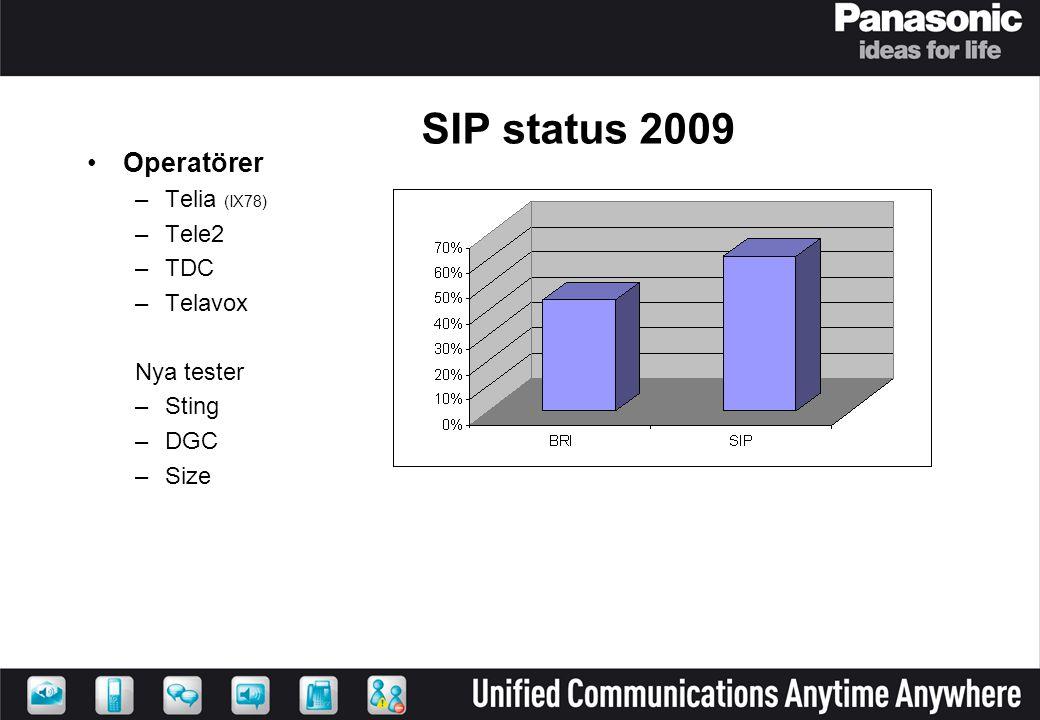 SIP status 2009 Operatörer Telia (IX78) Tele2 TDC Telavox Nya tester