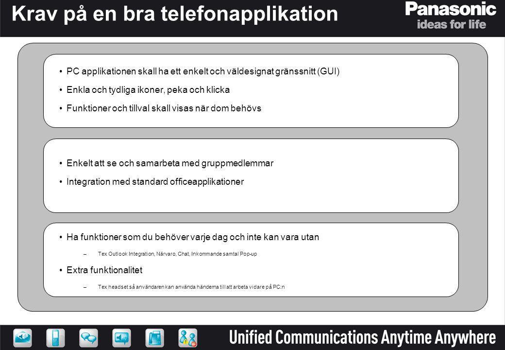 Krav på en bra telefonapplikation