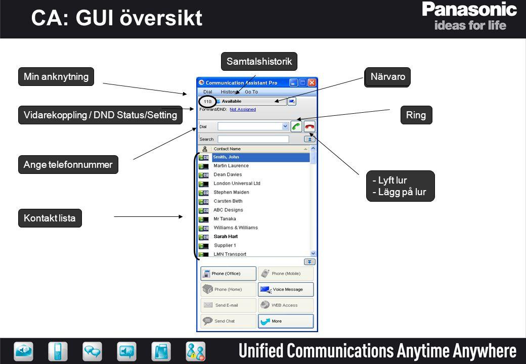 CA: GUI översikt Samtalshistorik Min anknytning Närvaro Närvaro