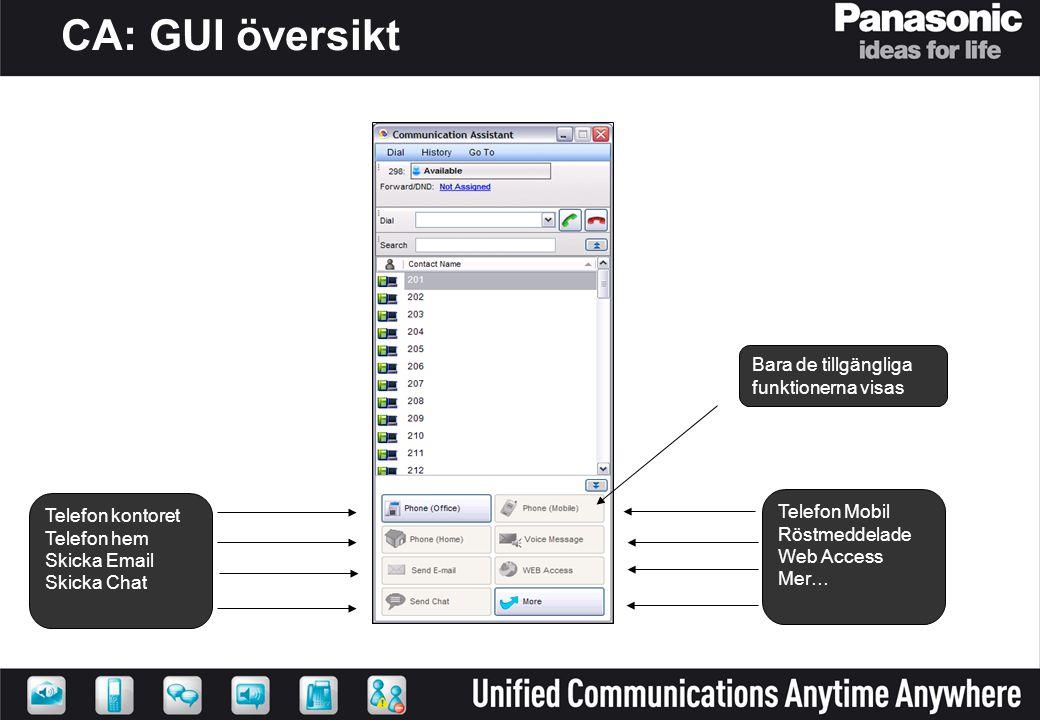 CA: GUI översikt Bara de tillgängliga funktionerna visas Telefon Mobil
