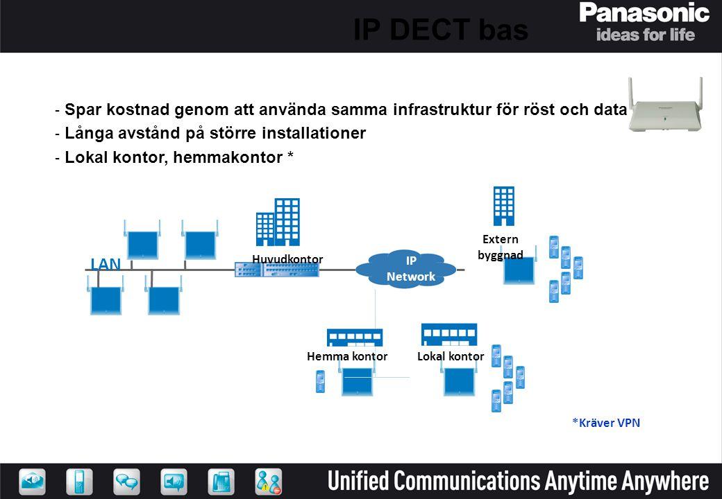IP DECT bas Spar kostnad genom att använda samma infrastruktur för röst och data. Långa avstånd på större installationer.