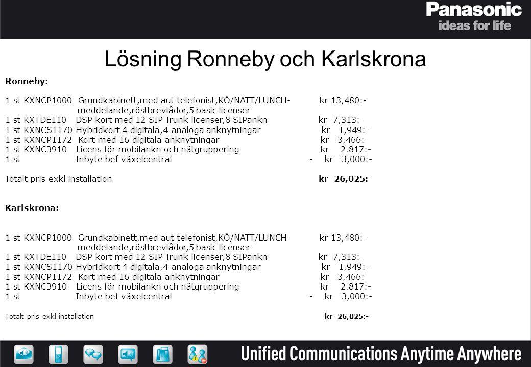 Lösning Ronneby och Karlskrona