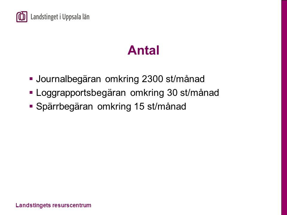 Antal Journalbegäran omkring 2300 st/månad