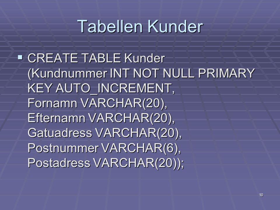 Tabellen Kunder