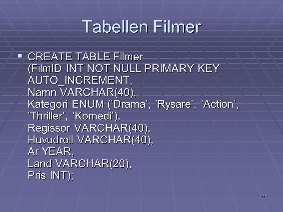 Tabellen Filmer