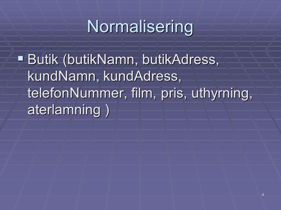 Normalisering Butik (butikNamn, butikAdress, kundNamn, kundAdress, telefonNummer, film, pris, uthyrning, aterlamning )