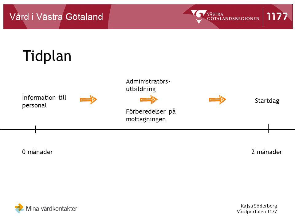Tidplan Administratörs- utbildning Information till personal Startdag