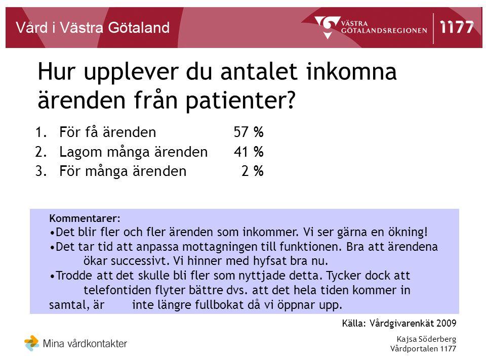 Hur upplever du antalet inkomna ärenden från patienter