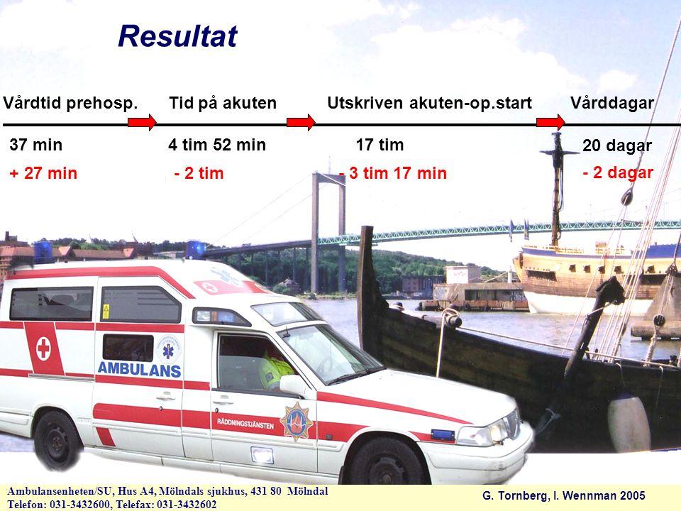 Resultat Vårdtid prehosp. Tid på akuten Utskriven akuten-op.start