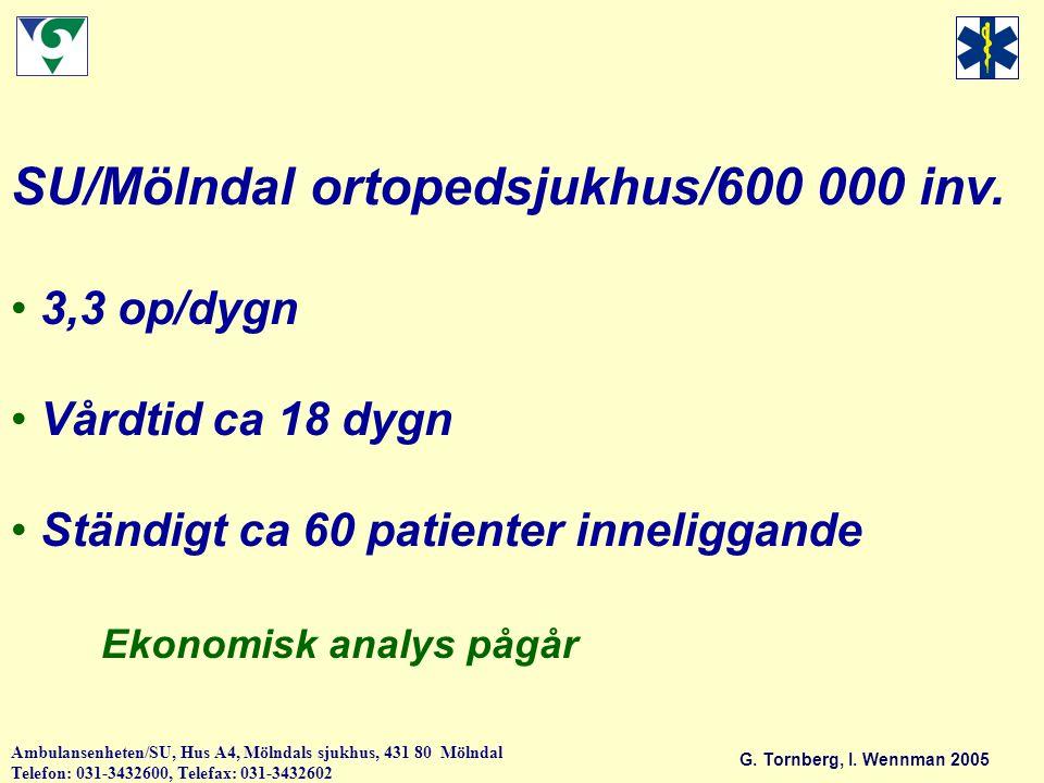 SU/Mölndal ortopedsjukhus/600 000 inv.