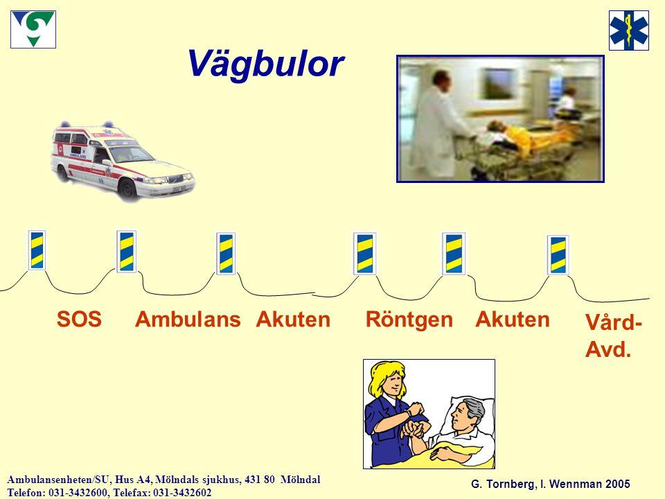 Vägbulor SOS Ambulans Akuten Röntgen Akuten Vård- Avd.