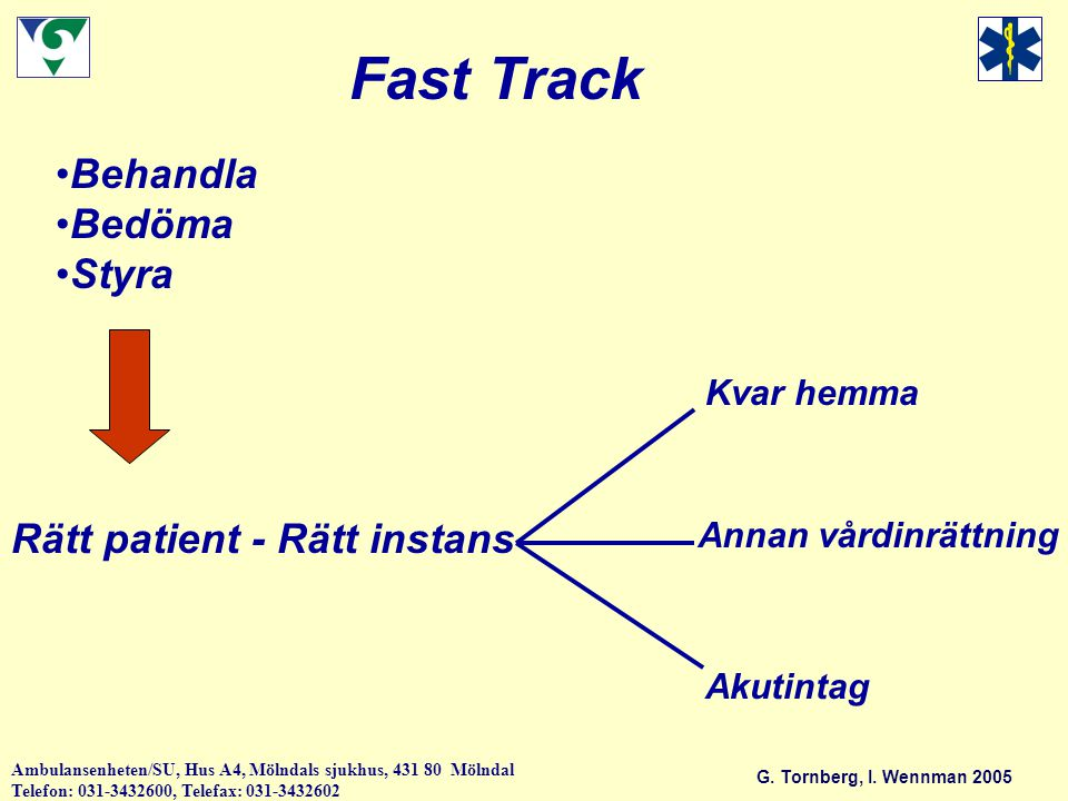 Fast Track Behandla Bedöma Styra Rätt patient - Rätt instans