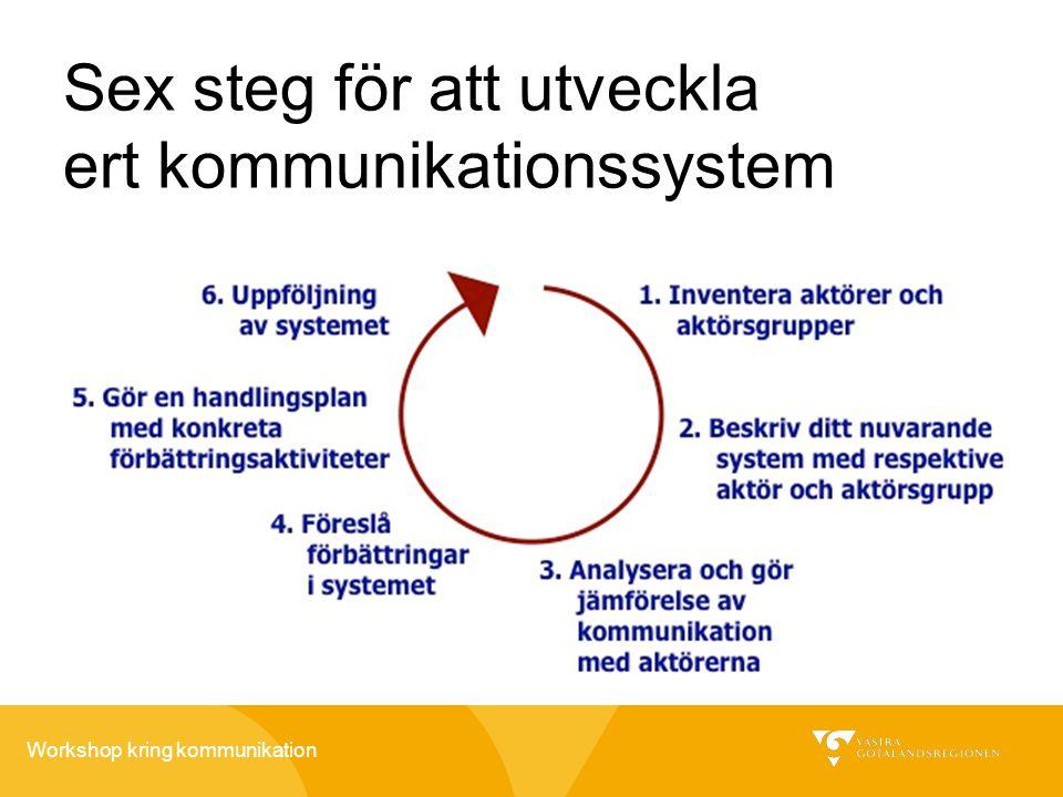 Sex steg för att utveckla ert kommunikationssystem