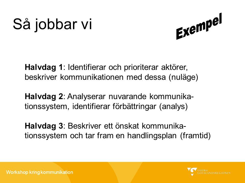 Exempel Så jobbar vi. Halvdag 1: Identifierar och prioriterar aktörer, beskriver kommunikationen med dessa (nuläge)