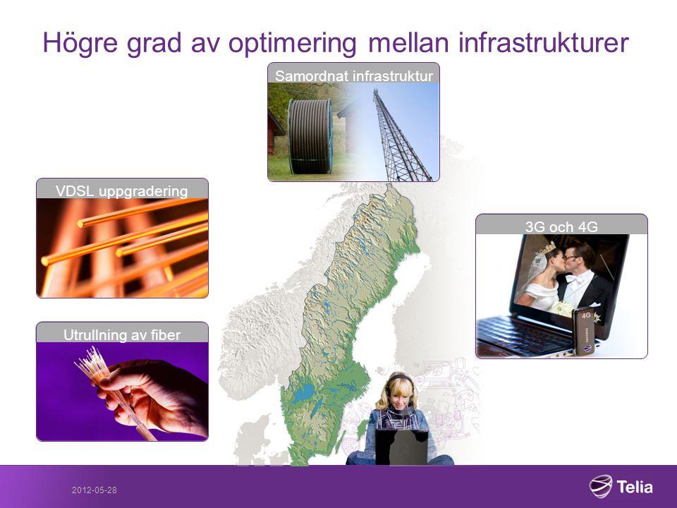 Högre grad av optimering mellan infrastrukturer