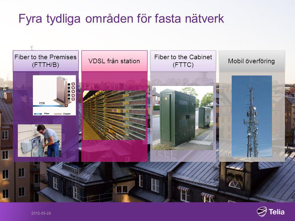 Fyra tydliga områden för fasta nätverk