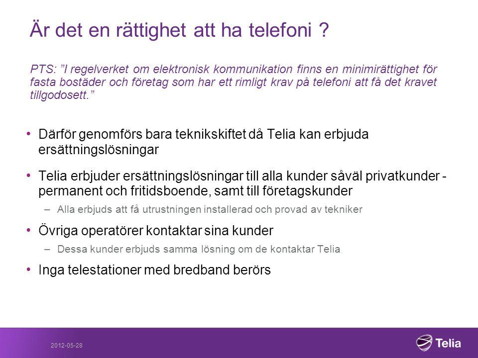 Är det en rättighet att ha telefoni
