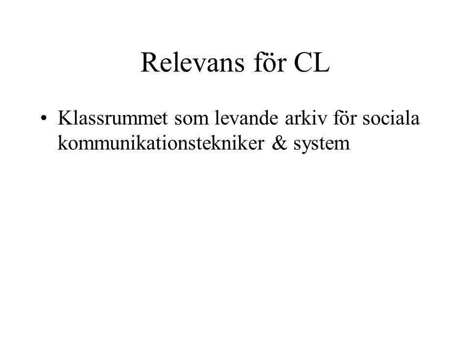 Relevans för CL Klassrummet som levande arkiv för sociala kommunikationstekniker & system