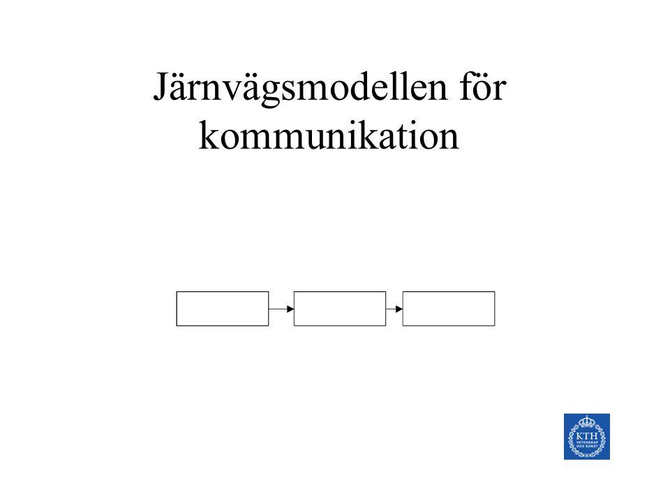 Järnvägsmodellen för kommunikation