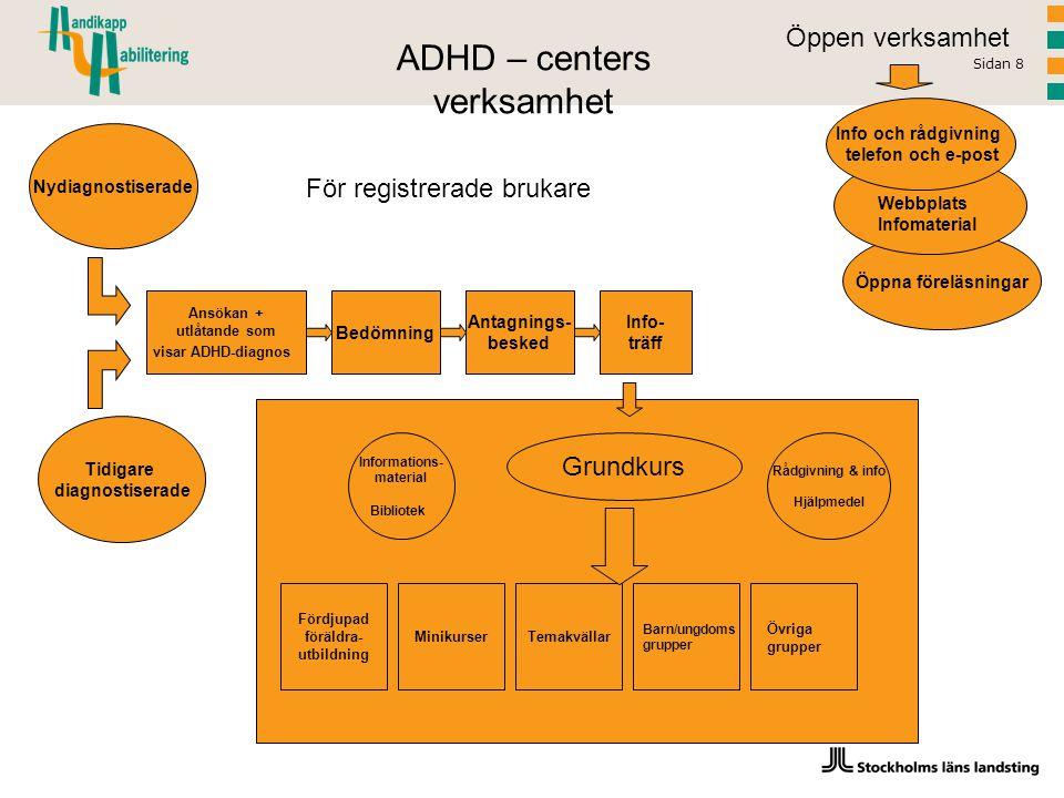 ADHD – centers verksamhet Öppen verksamhet För registrerade brukare