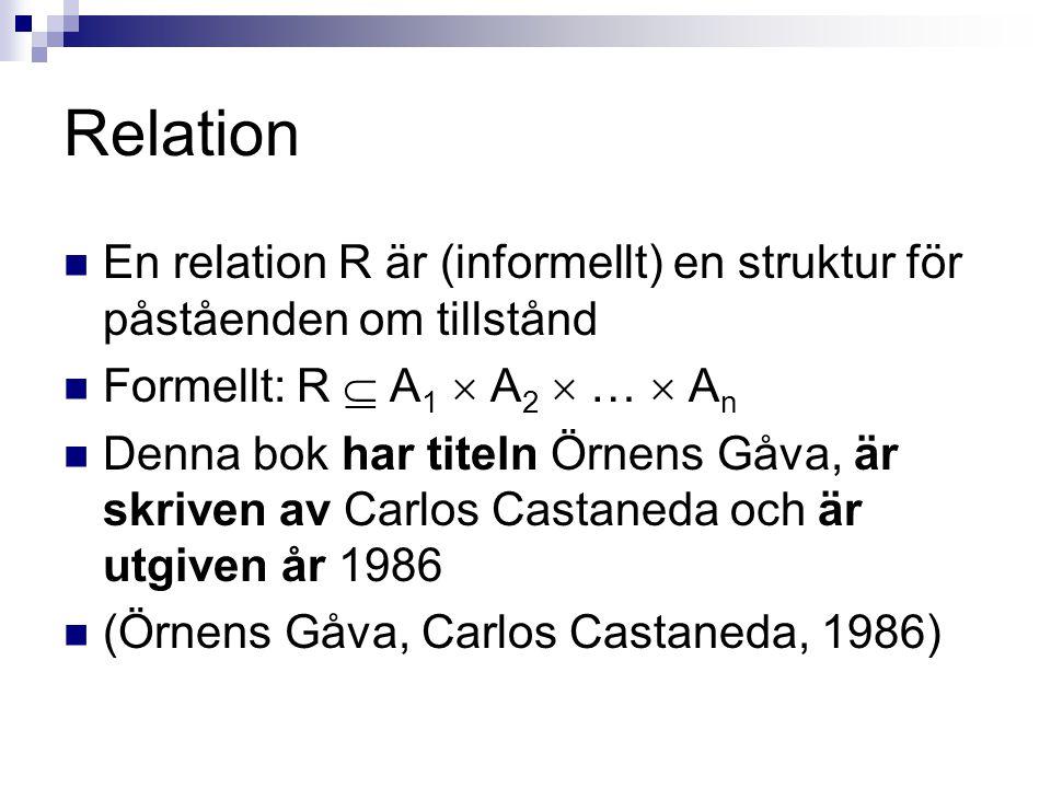 Relation En relation R är (informellt) en struktur för påståenden om tillstånd. Formellt: R  A1  A2  …  An.