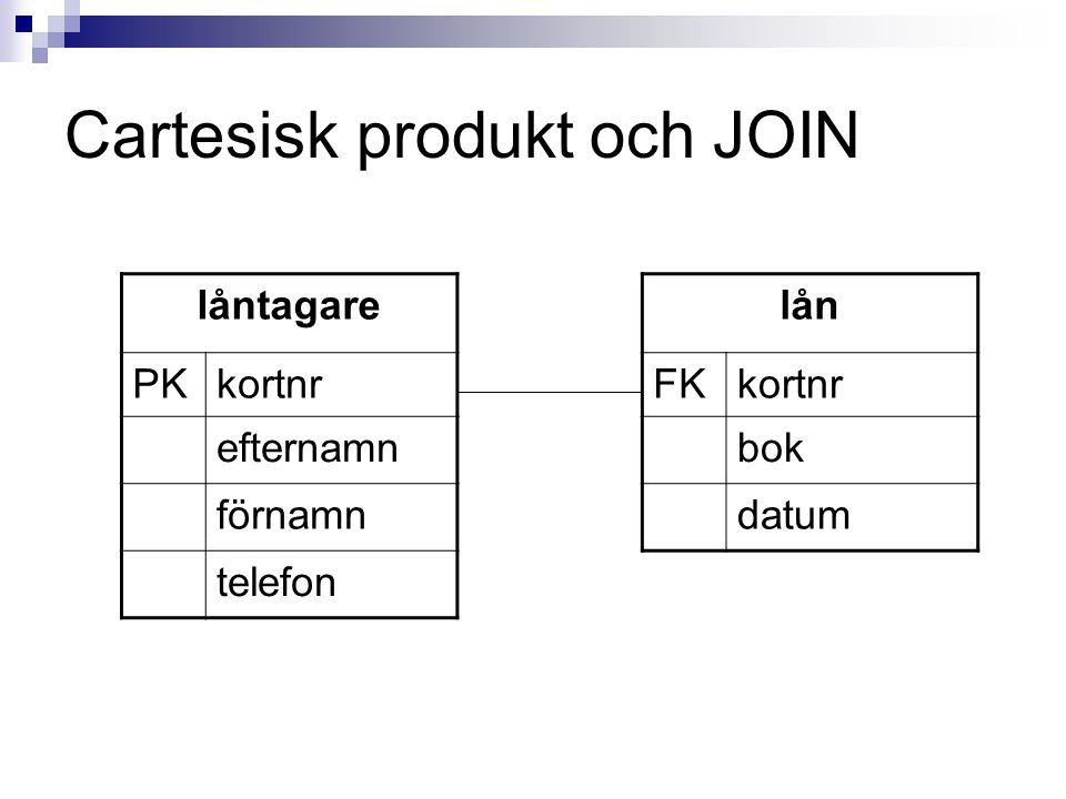 Cartesisk produkt och JOIN