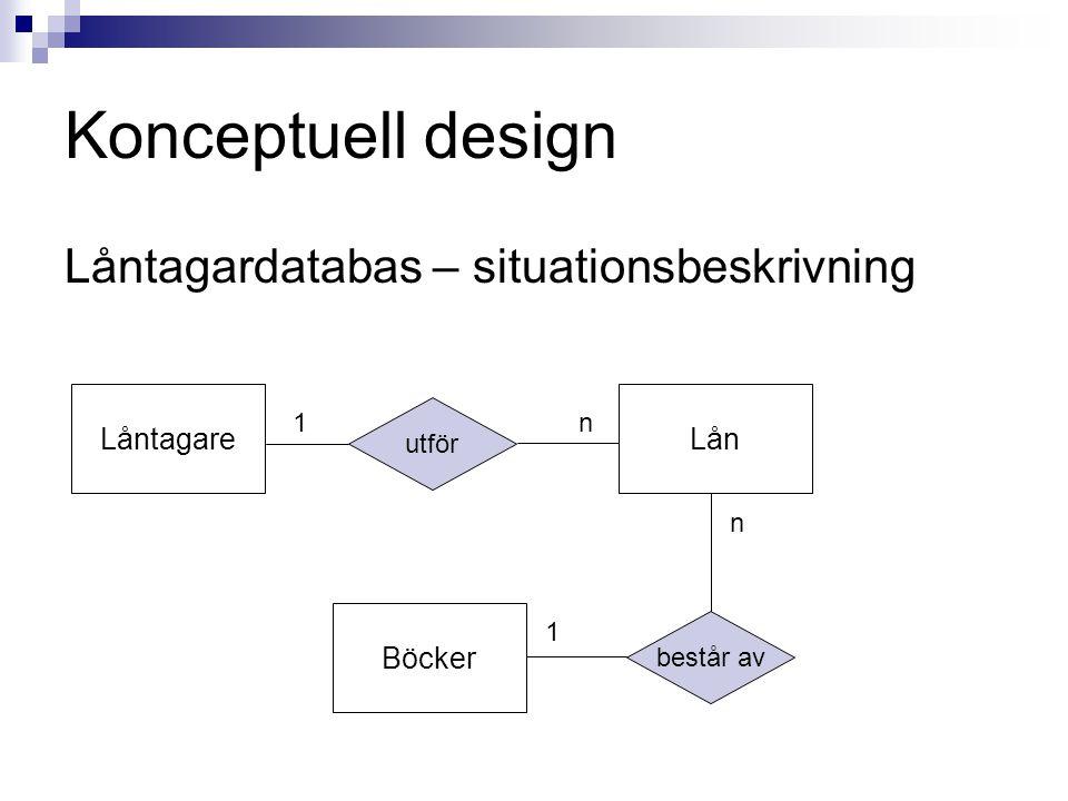 Konceptuell design Låntagardatabas – situationsbeskrivning Låntagare
